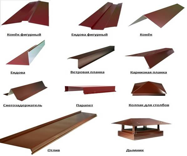 Изготовление жестяных изделий. производство и изготовление н.
